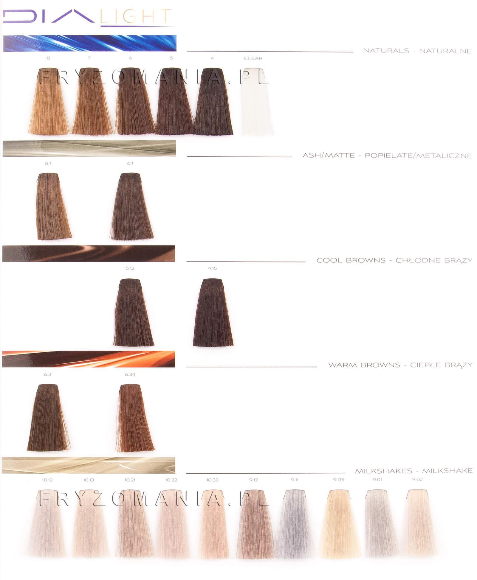 Loreal Dia Light Farba Do Włosów 50ml Koloryzacja Ton W Ton Bez